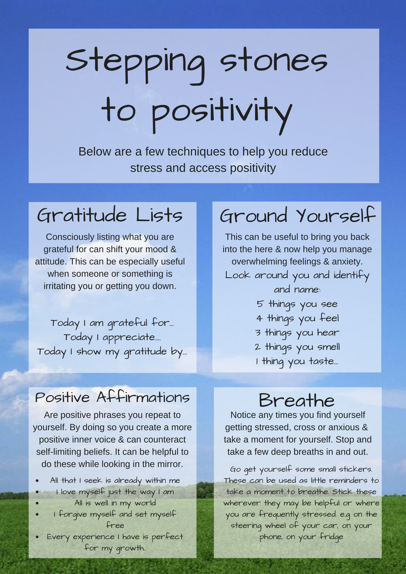 Copy of Stepping stones to positivity